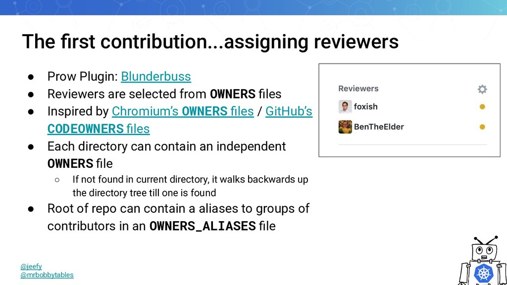 The first contribution...assigning reviewers @je...