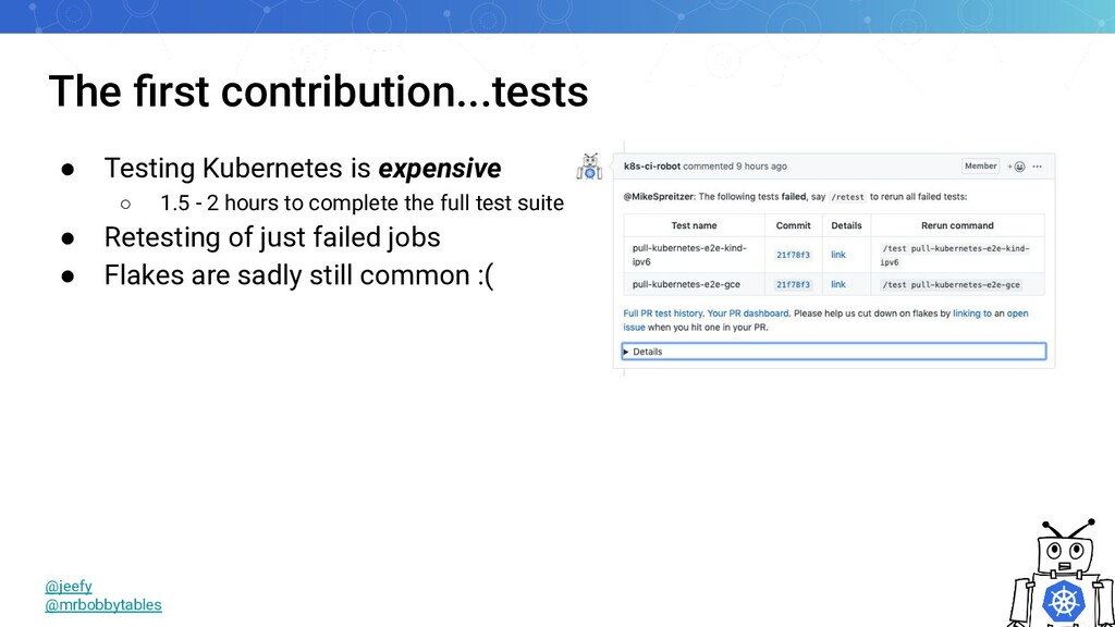 The first contribution...tests ● Testing Kuberne...