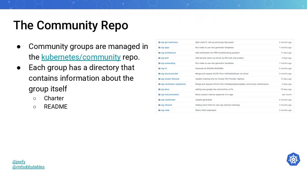The Community Repo ● Community groups are manag...