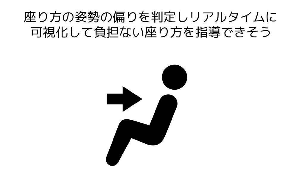 座り方の姿勢の偏りを判定しリアルタイムに 可視化して負担ない座り方を指導できそう