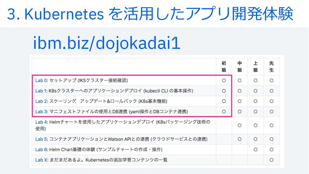 3. Kubernetes を活⽤したアプリ開発体験 ibm.biz/dojokadai1