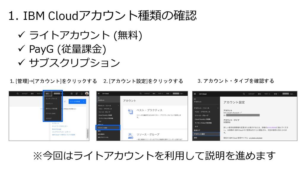 1. [管理]→[アカウント]をクリックする 2. [アカウント設定]をクリックする 3. ア...