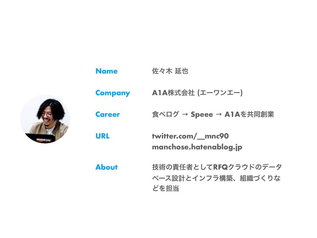 Name ࠤʑ Ԇ Company A1Aגࣜձࣾ (ΤʔϫϯΤʔ) Career ৯ϩ...