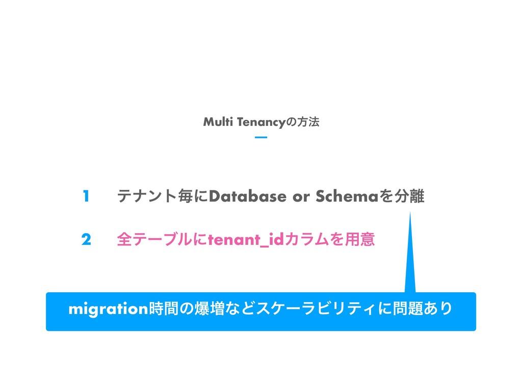 Multi Tenancyͷํ๏ 1 ςφϯτຖʹDatabase or SchemaΛ ...