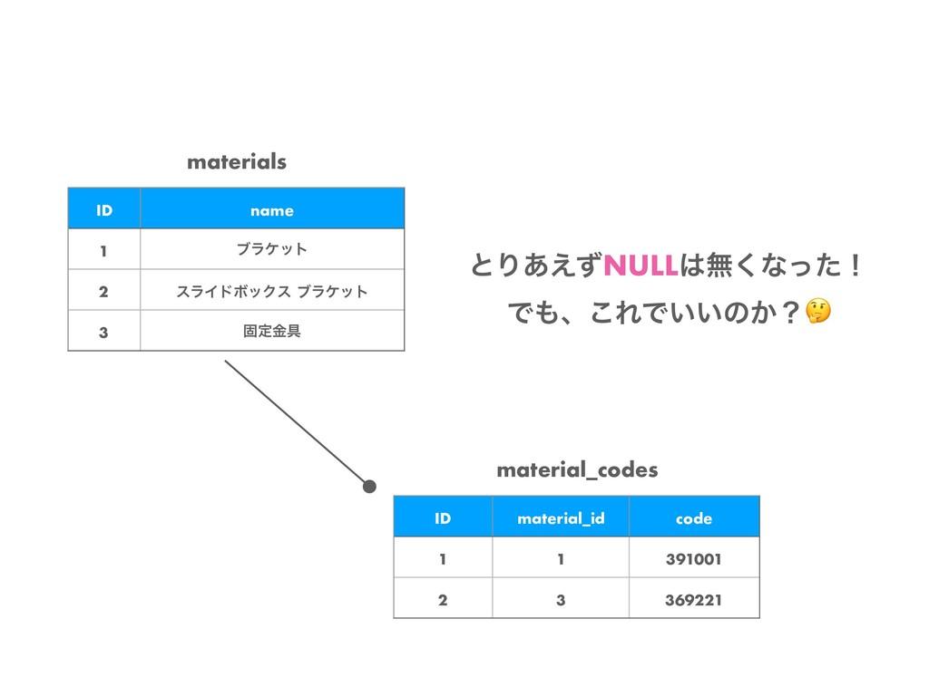 materials ID name 1 ϒϥέοτ 2 εϥΠυϘοΫε ϒϥέοτ 3 ݻఆ...