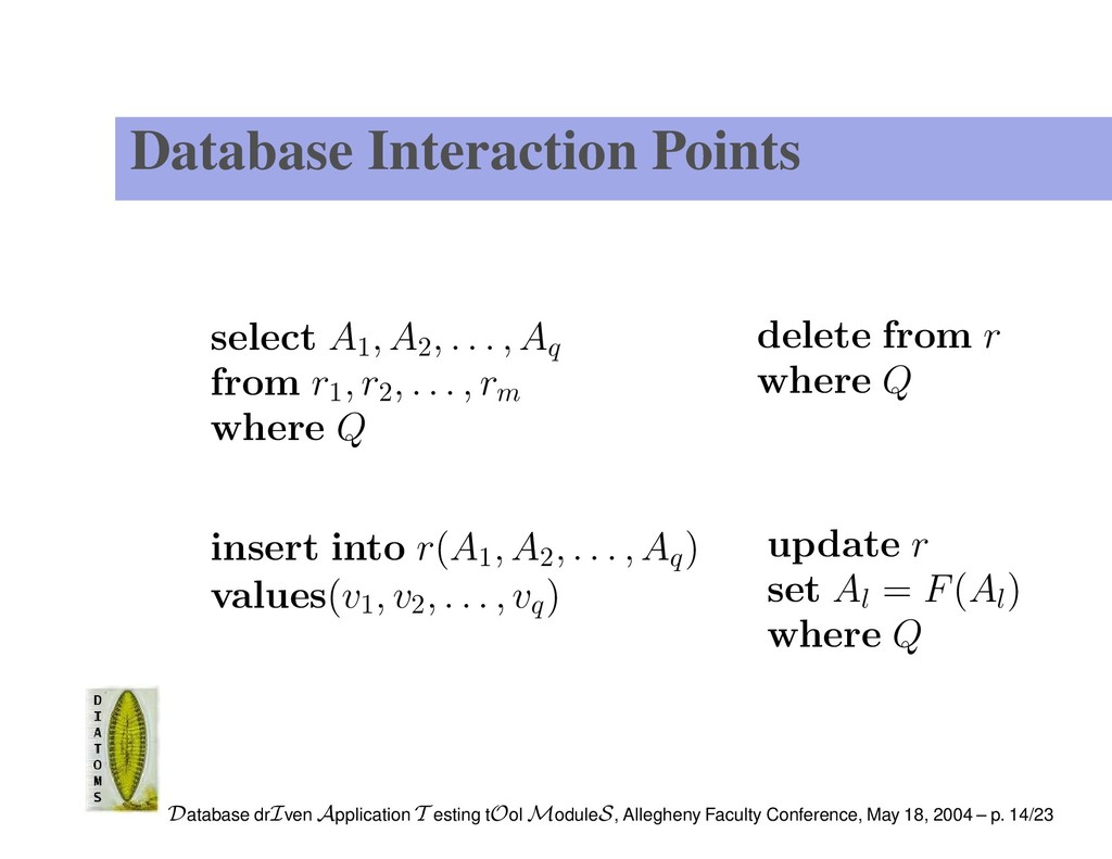 Database Interaction Points select A1 , A2 , . ...