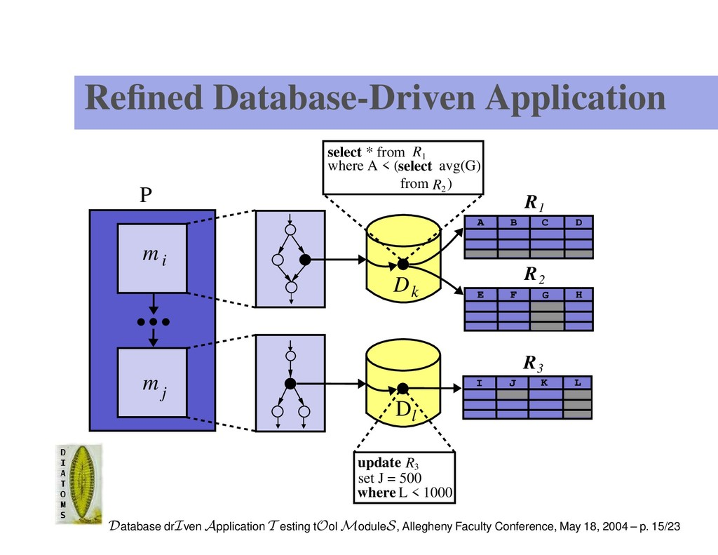 Refined Database-Driven Application P m i m j R ...