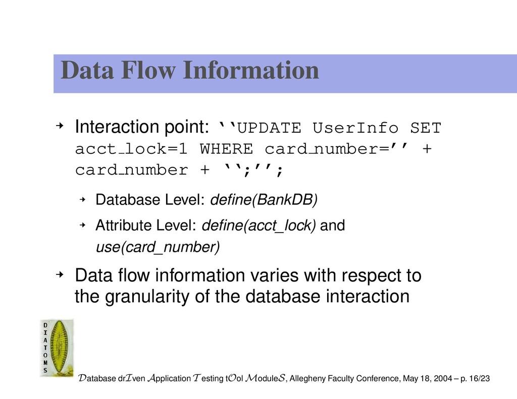 Data Flow Information Interaction point: ''UPDA...
