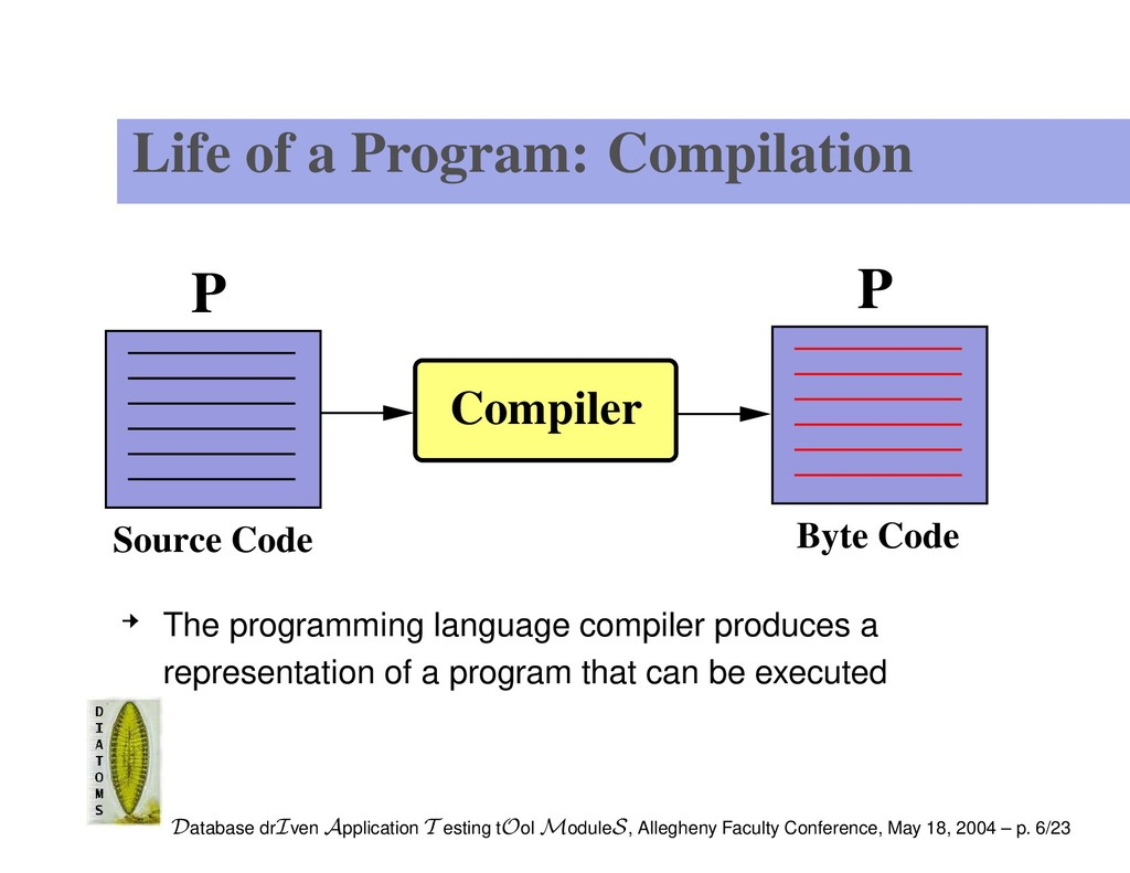 Life of a Program: Compilation P Source Code P ...