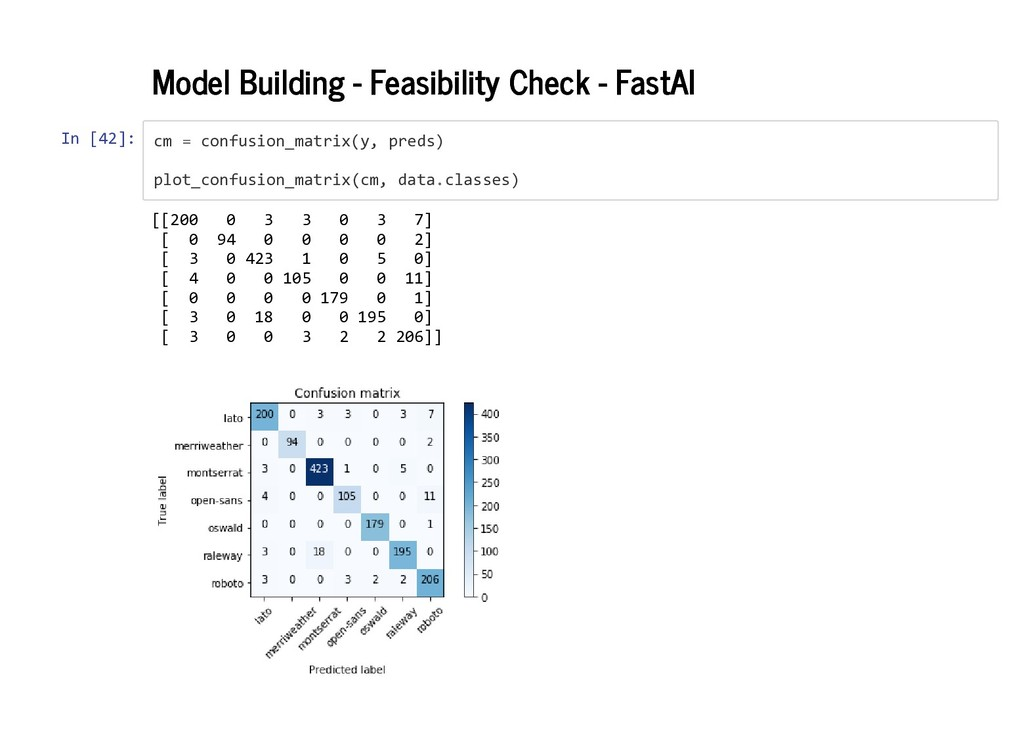 Model Building - Feasibility Check - FastAI Mod...
