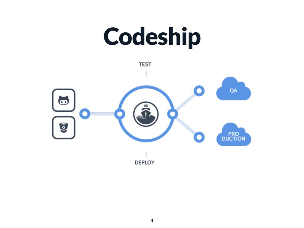 Codeship 4