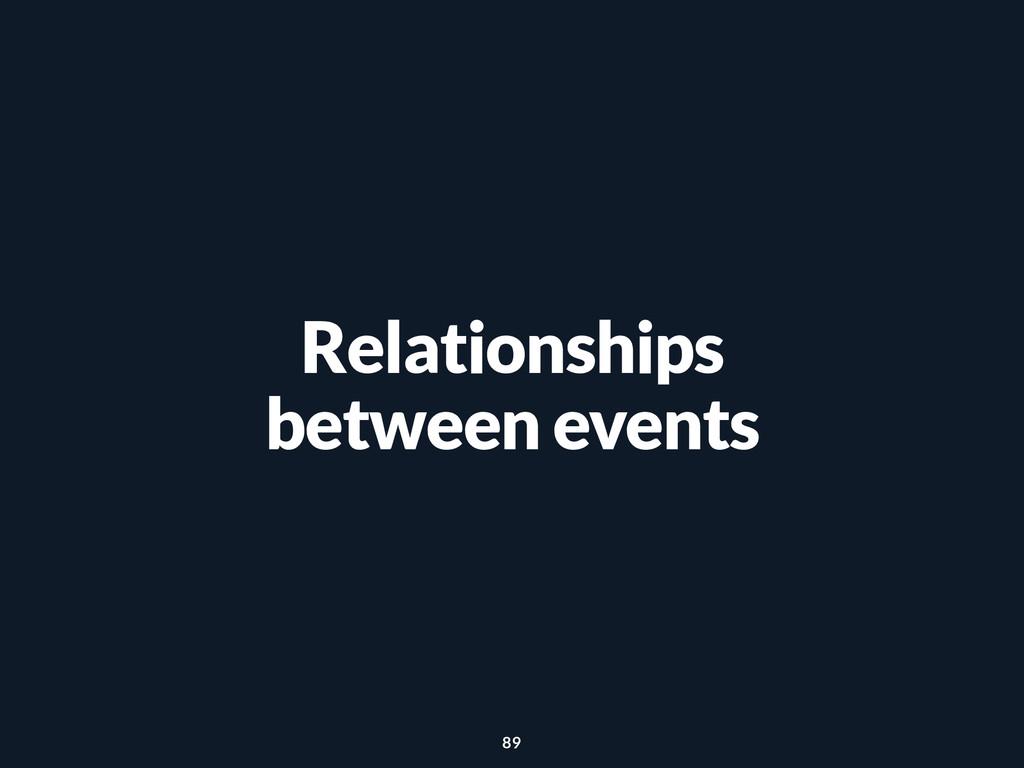 Relationships between events 89