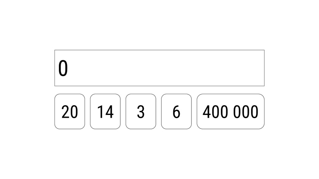 0 20 14 3 6 400 000
