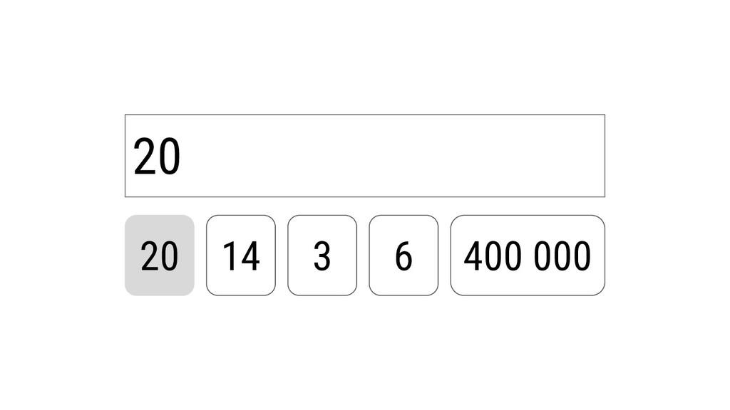 20 20 14 3 6 400 000