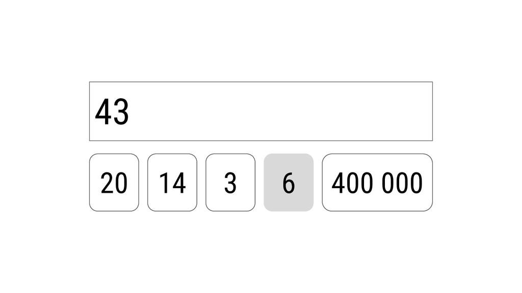 43 20 14 3 6 400 000