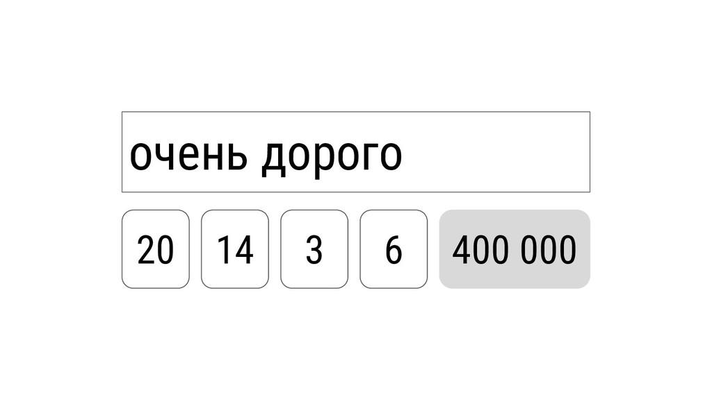 очень дорого 20 14 3 6 400 000