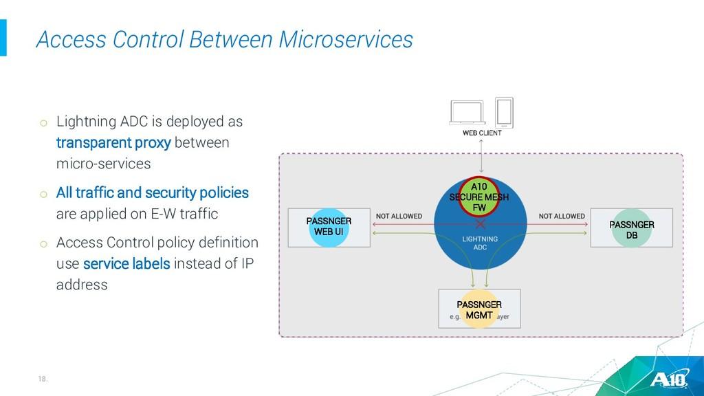 18. Access Control Between Microservices o Ligh...