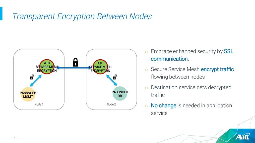 21. Transparent Encryption Between Nodes o Embr...