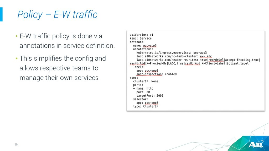 29. Policy – E-W traffic • E-W traffic policy i...