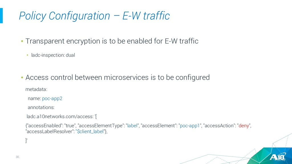 30. Policy Configuration – E-W traffic • Transp...