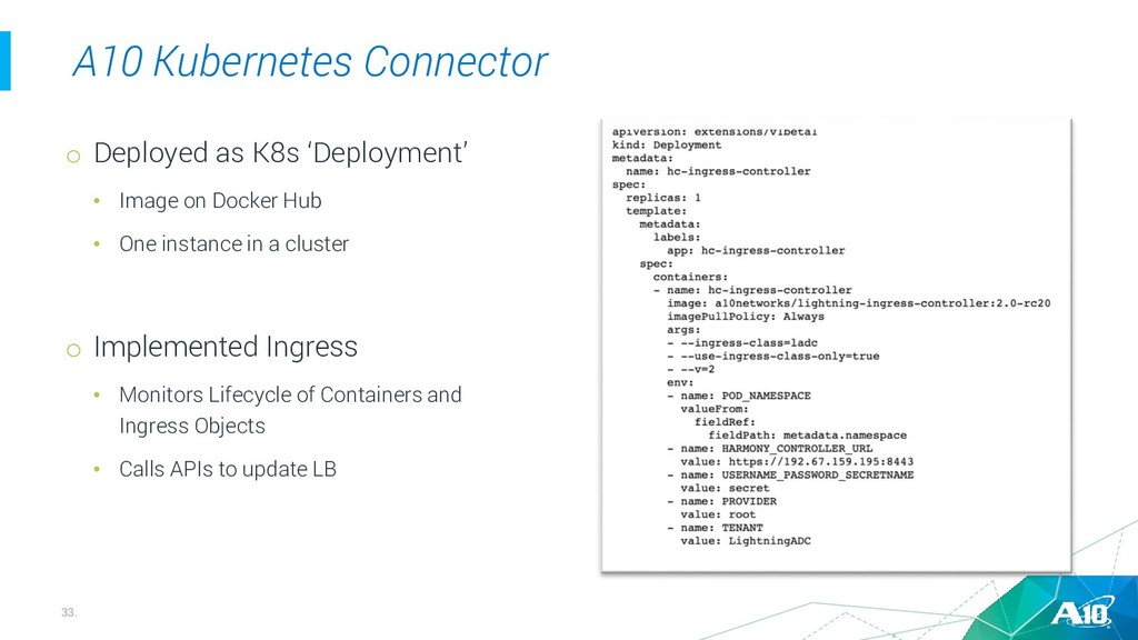 33. A10 Kubernetes Connector o Deployed as K8s ...