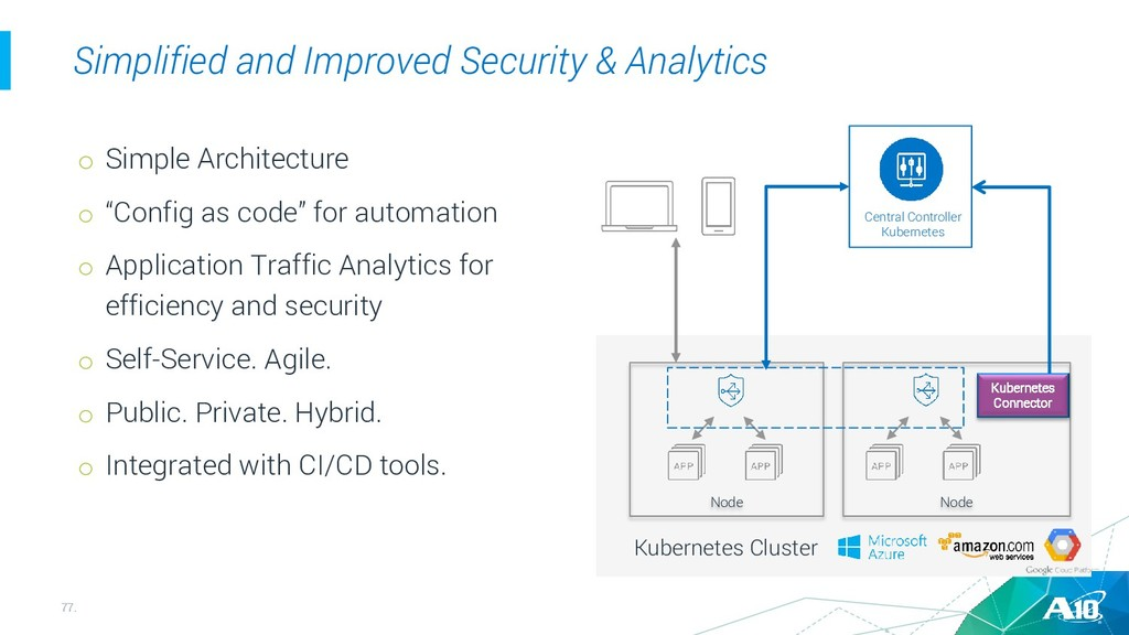 77. Simplified and Improved Security & Analytic...