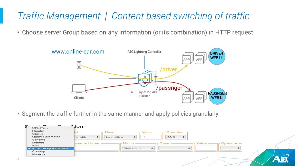 11. Traffic Management | Content based switchin...