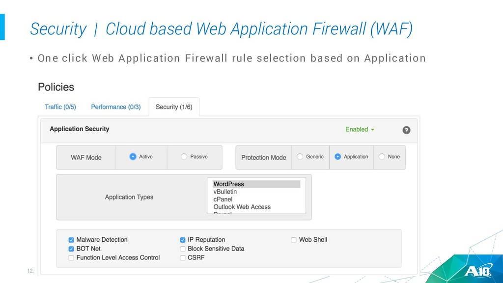 12. Security | Cloud based Web Application Fire...