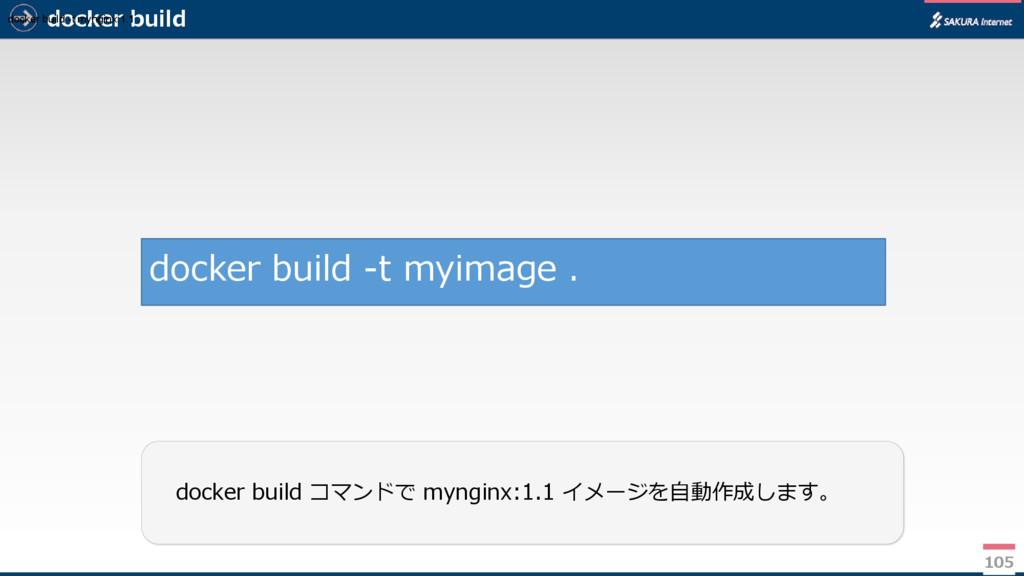 docker build 105 docker build コマンドで mynginx:1.1...