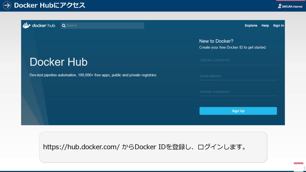 Docker Hubにアクセス 11 https://hub.docker.com/ からDo...