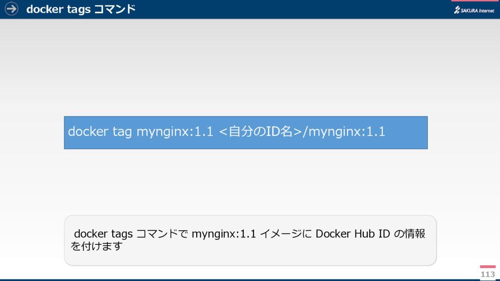 docker tags コマンド 113 docker tags コマンドで mynginx:...