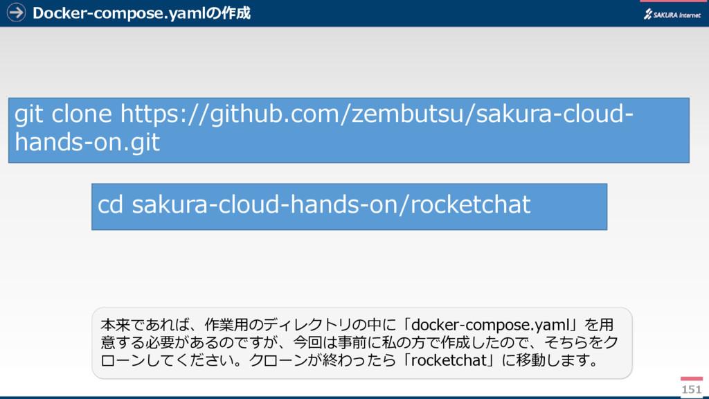 Docker-compose.yamlの作成 151 本来であれば、作業用のディレクトリの中に...