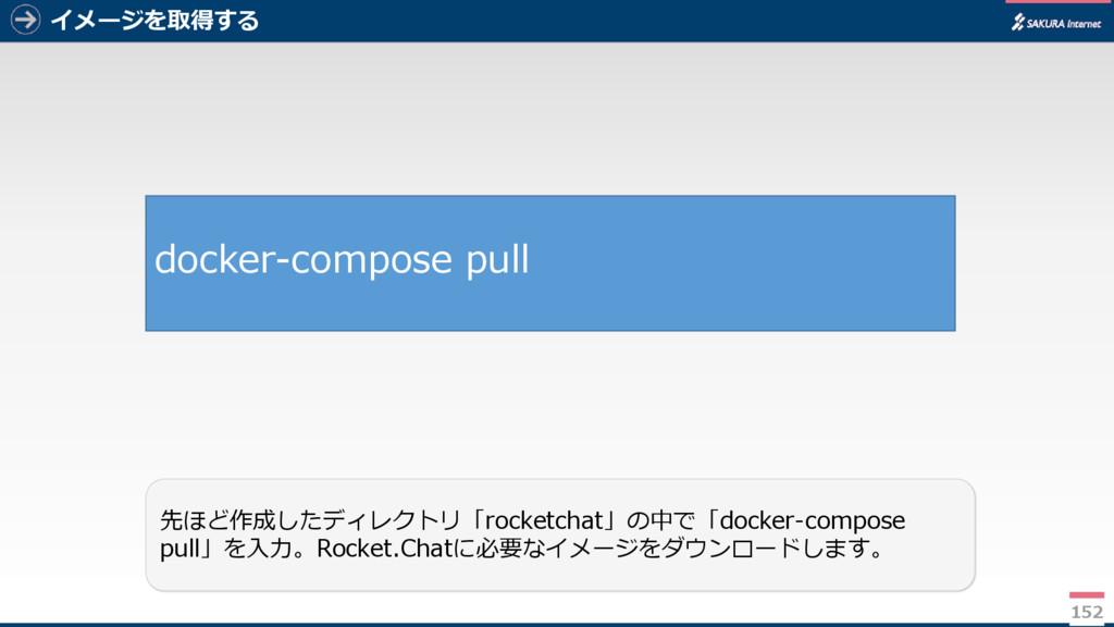 イメージを取得する 152 先ほど作成したディレクトリ「rocketchat」の中で「dock...