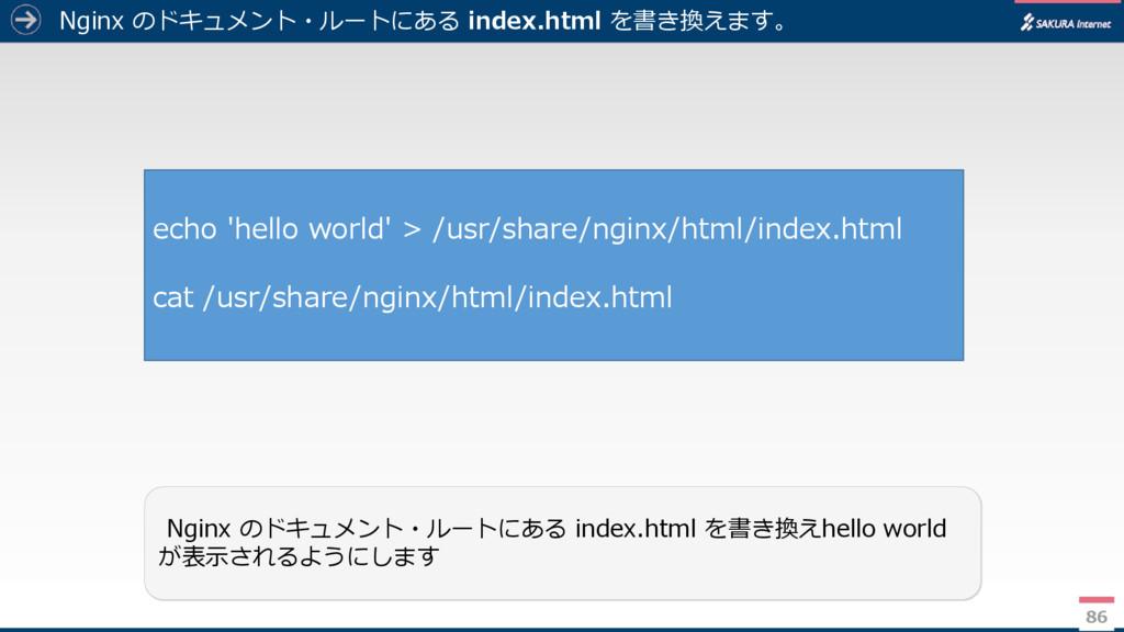 Nginx のドキュメント・ルートにある index.html を書き換えます。 86 Ngi...
