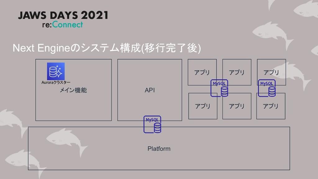 Next Engineのシステム構成(移行完了後) メイン機能 Platform API アプ...