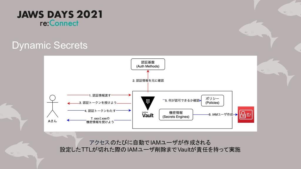 Dynamic Secrets アクセスのたびに自動でIAMユーザが作成される 設定したTTL...