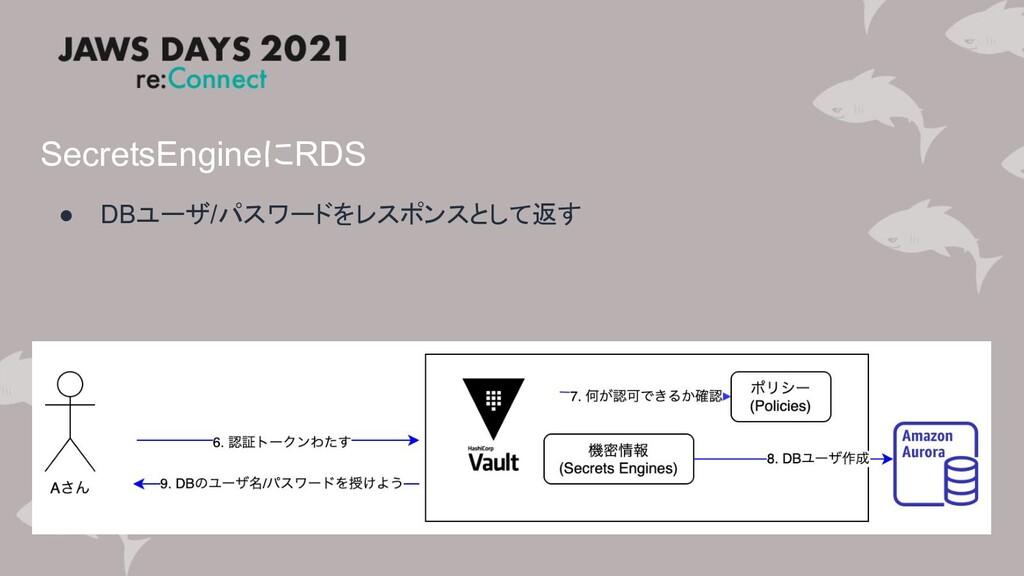 SecretsEngineにRDS ● DBユーザ/パスワードをレスポンスとして返す