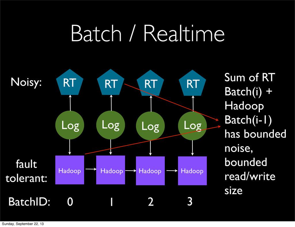 Batch / Realtime 0 1 2 3 fault tolerant: Noisy:...
