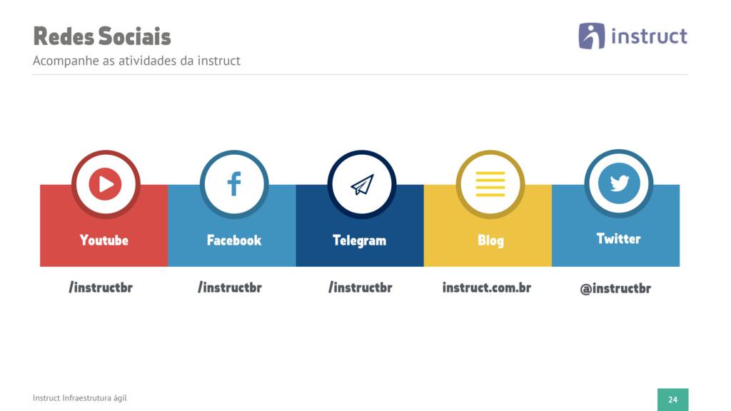 Redes Sociais 24 Acompanhe as atividades da ins...