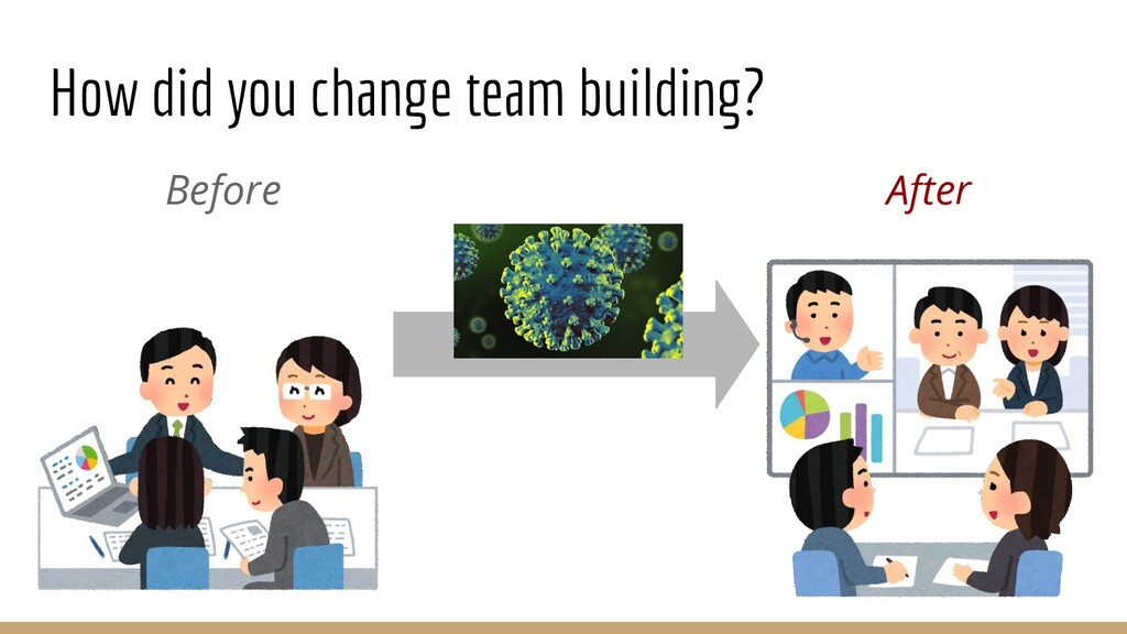 How did you change team building? Before After