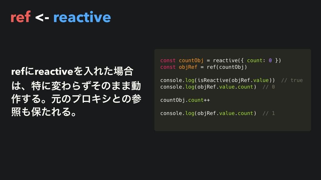 ref <- reactive refʹreactiveΛೖΕͨ߹ ɺಛʹมΘΒͣͦͷ··...