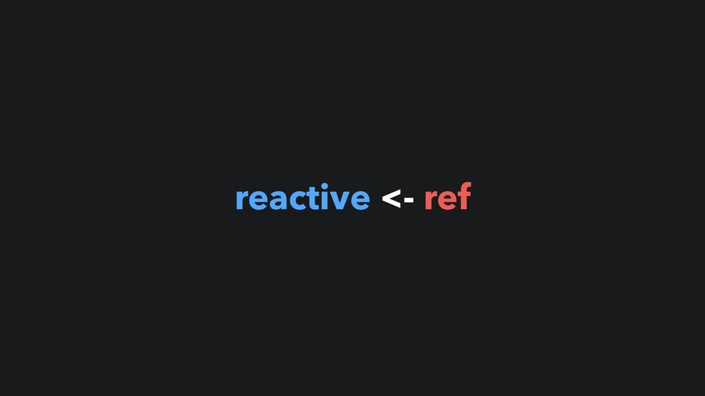 reactive <- ref