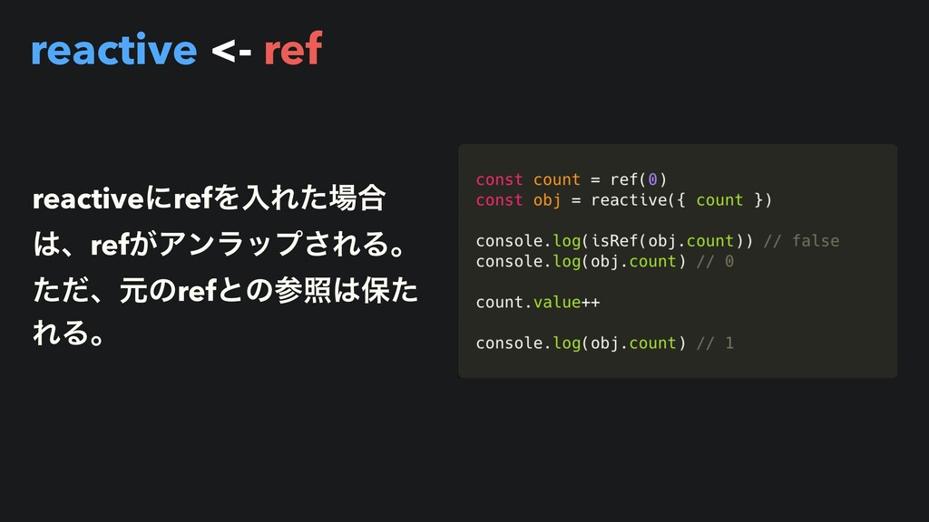 reactive <- ref reactiveʹrefΛೖΕͨ߹ ɺref͕Ξϯϥοϓ͞...