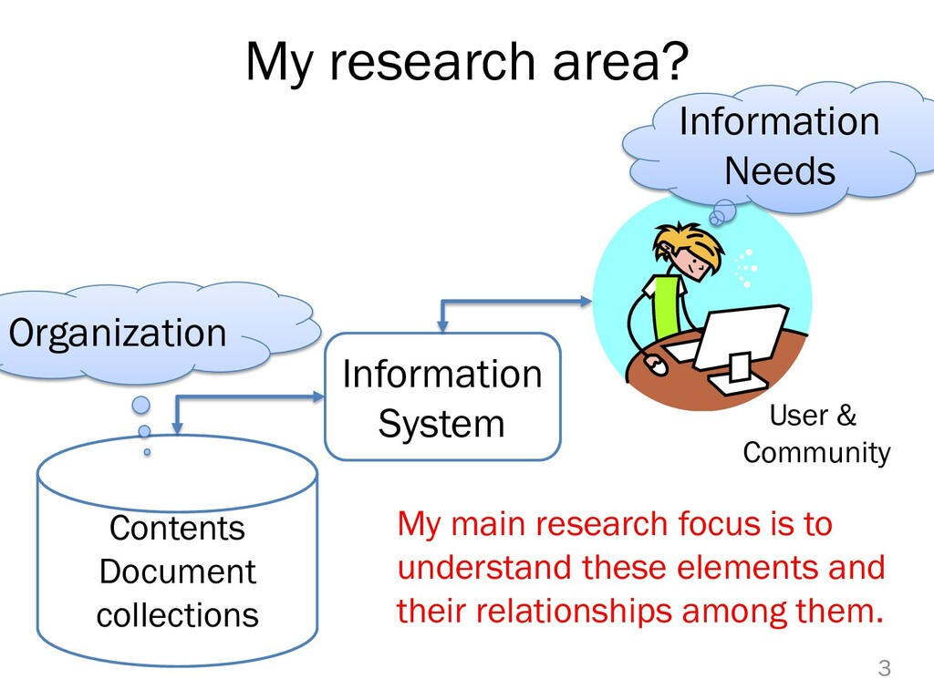 My research area? 3 Information System Contents...