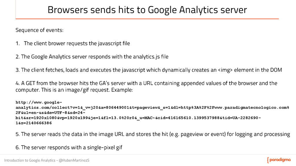 http://www.google- analytics.com/collect?v=1&_v...
