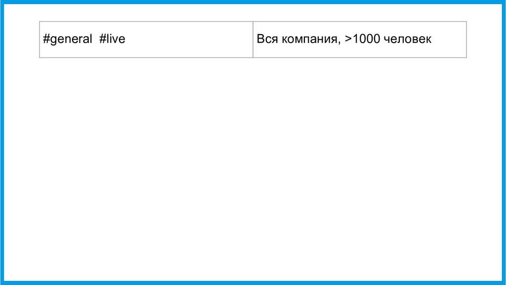 #general #live Вся компания, >1000 человек