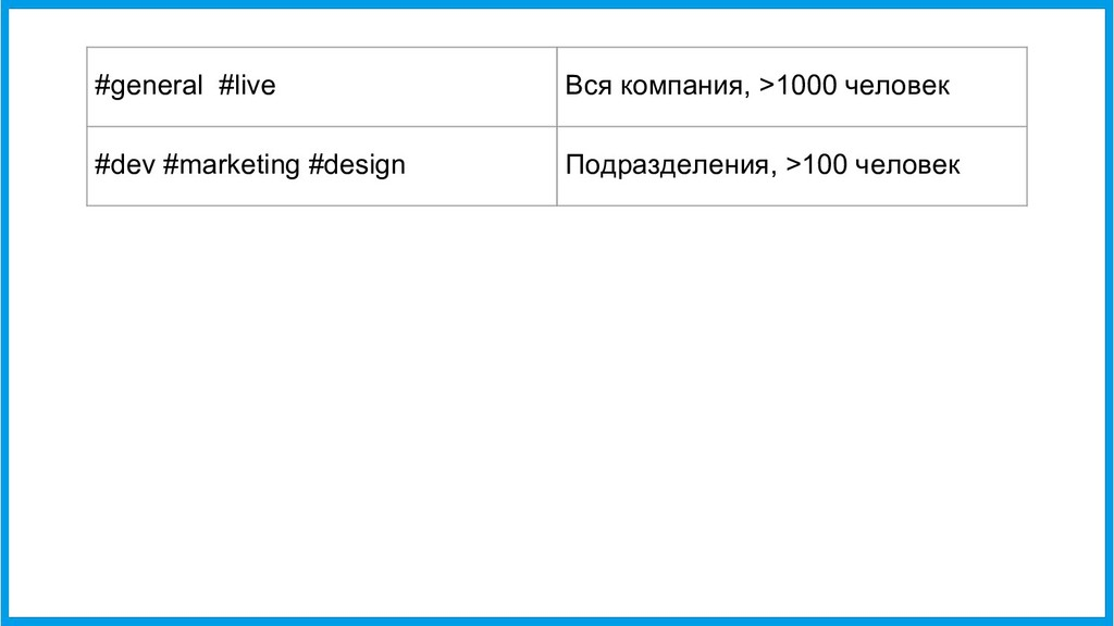 #general #live Вся компания, >1000 человек #dev...