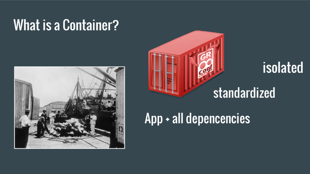 What is a Container? standardized isolated App ...