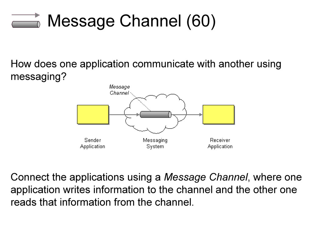 Message Channel (60) How does one application c...