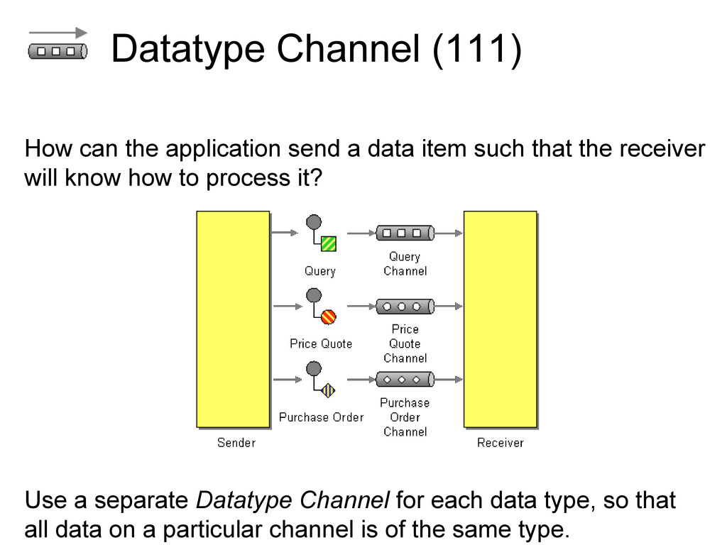 Datatype Channel (111) How can the application ...